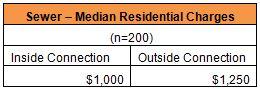 Table 2 for 2013-12-11 blog post v2