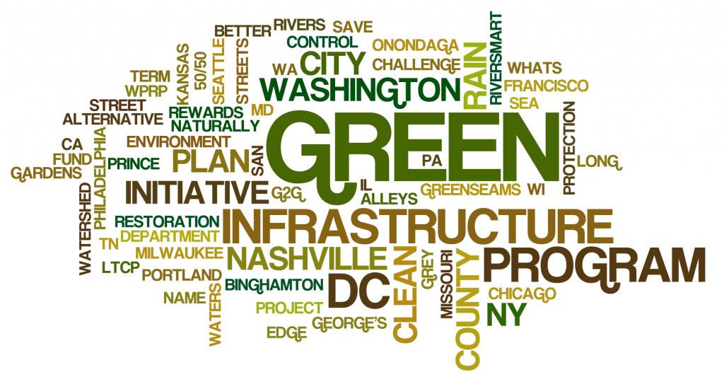 Green Infrastructure Programs At Local Governments