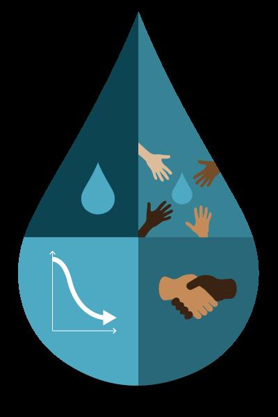 blog_waterdrop2
