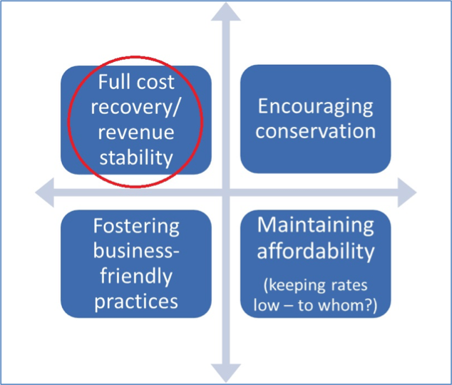 revenue stability