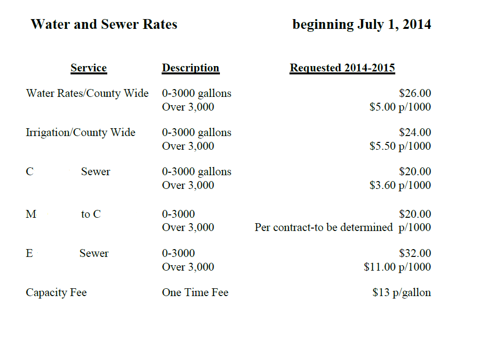 Utility Rate Sheet Example 3