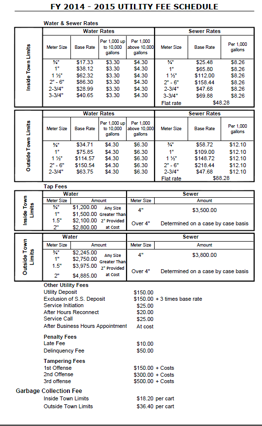 Utility rate sheet example 2
